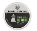 Пули пневм. RWS Power Piercing 4.5 мм, 0.58г (200шт)