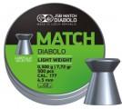 Пули пневм. JSB Green Match Light Weight 4.5 мм, 0.50г (500шт)