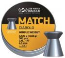 Пули пневм. JSB Yellow Match Middle Weght 4.5 мм, 0.52г (500шт)